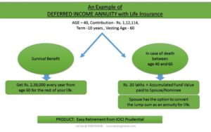 income-annuity3-1080x675